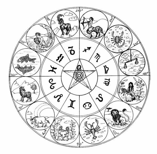 astrologie et maison
